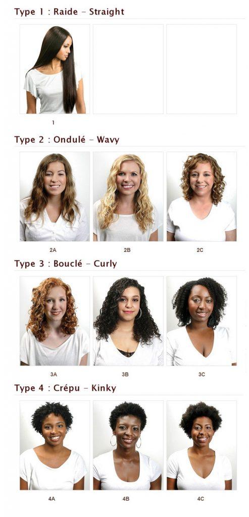 type-cheveux-andre-walker-pilou-pilou