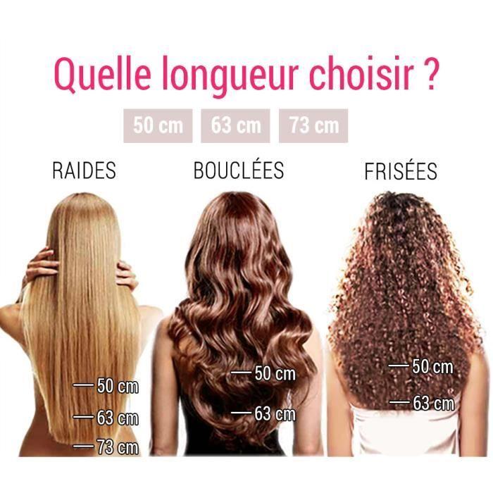 bien-choisir-Extension-cheveux-pilou-pilou-choisir-longueurjpg